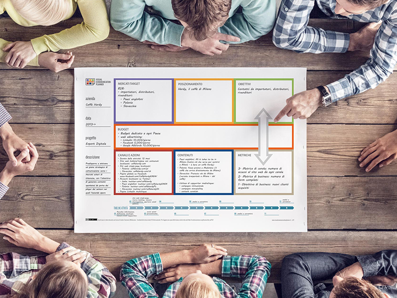 Visual Communication Planner